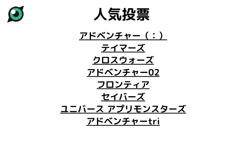 デジモンアニメの人気投票
